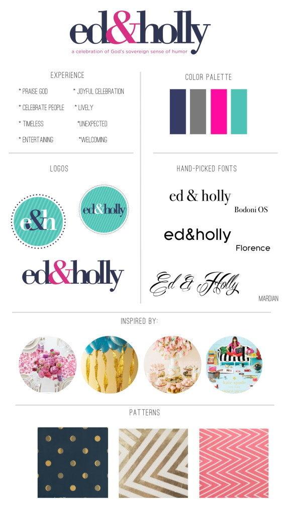 Wedding Planning: Style Board